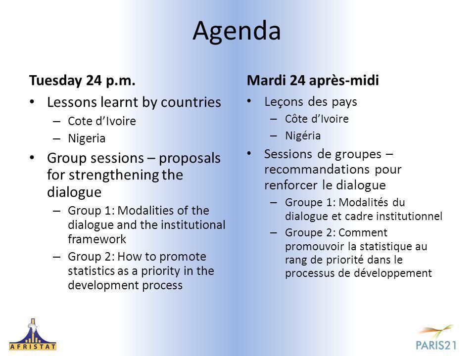 Agenda Tuesday 24 p.m.