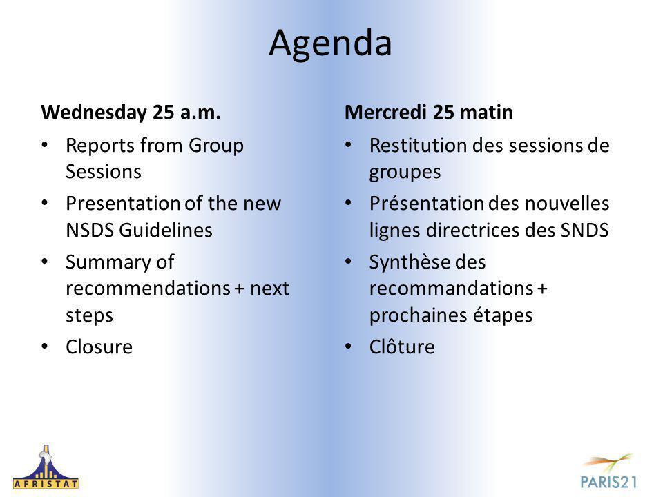 Agenda Wednesday 25 a.m.
