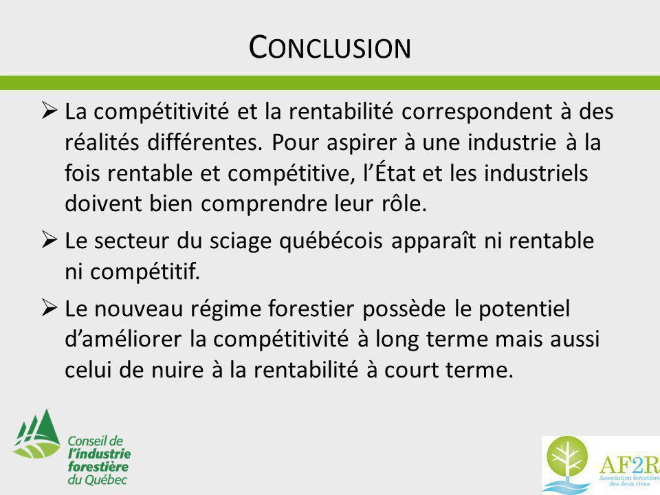 C ONCLUSION  La compétitivité et la rentabilité correspondent à des réalités différentes.