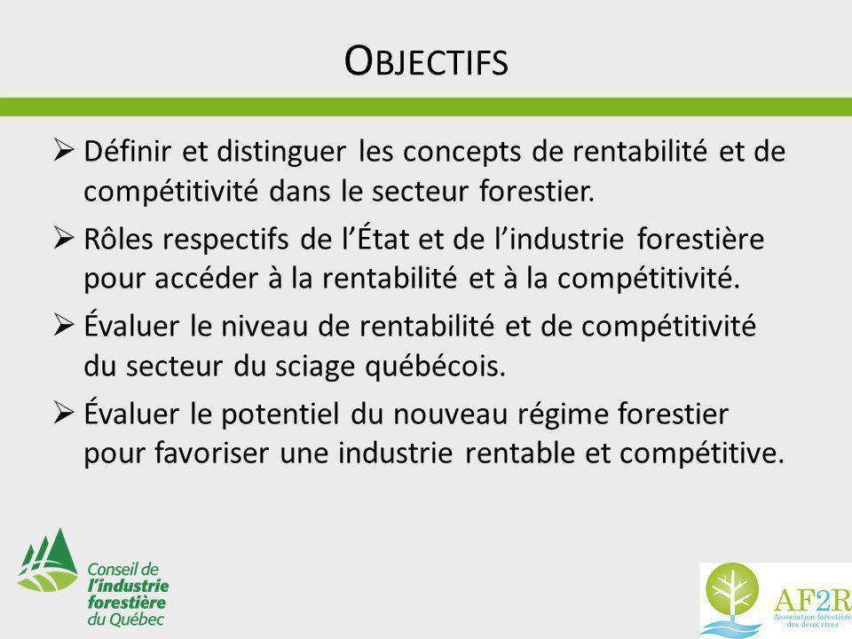 O BJECTIFS  Définir et distinguer les concepts de rentabilité et de compétitivité dans le secteur forestier.