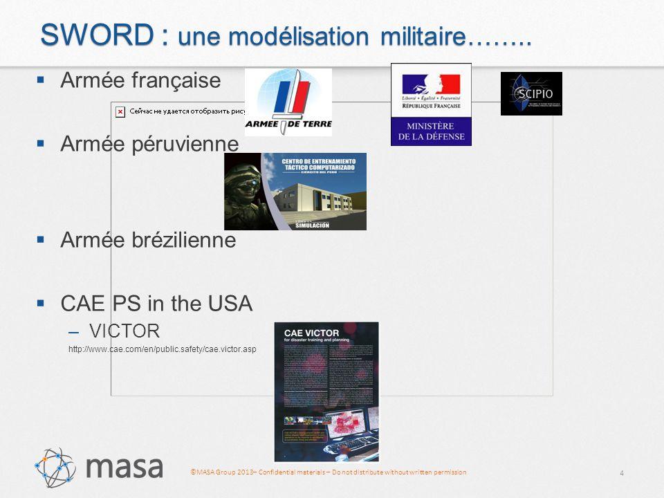 @masagroup Merci www.masagroup.net Gérard Duffieux gerard.duffieux@masagroup.net Attaché commercial / Expert opérationnel Chef de Projet Sécurité Nationale