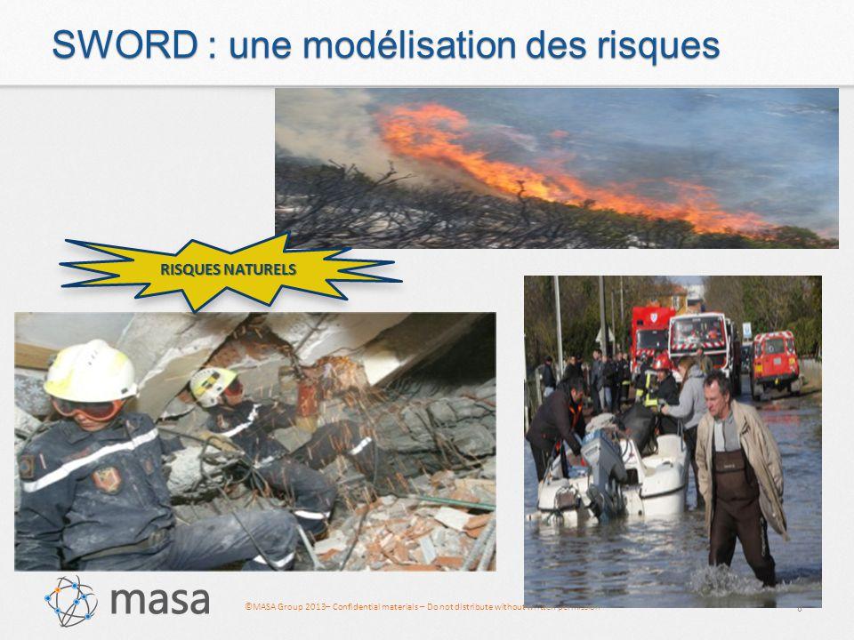 ©MASA Group 2013– Confidential materials – Do not distribute without written permission SWORD : une modélisation des risques 9 RISQUES TECHNOLOGIQUES