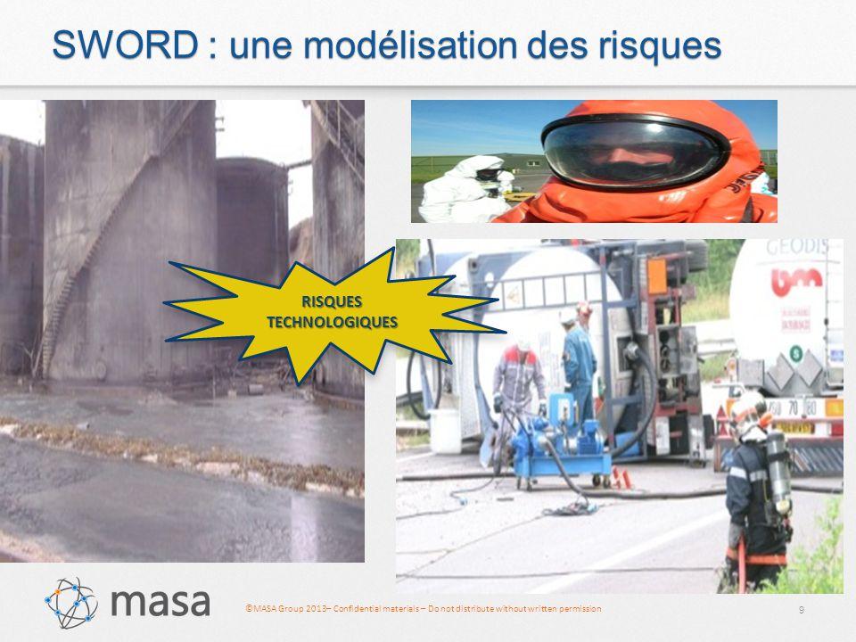 ©MASA Group 2013– Confidential materials – Do not distribute without written permission SWORD : une modélisation des risques 10 RISQUES SANITAIRES