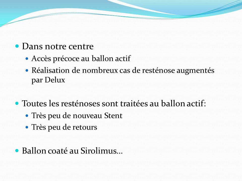 Dans notre centre Accès précoce au ballon actif Réalisation de nombreux cas de resténose augmentés par Delux Toutes les resténoses sont traitées au ballon actif: Très peu de nouveau Stent Très peu de retours Ballon coaté au Sirolimus…
