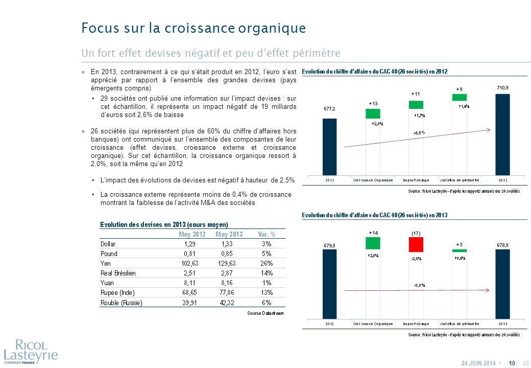 /28 Focus sur la croissance organique 1024 JUIN 2014 ● En 2013, contrairement à ce qui s'était produit en 2012, l'euro s'est apprécié par rapport à l'ensemble des grandes devises (pays émergents compris) 29 sociétés ont publié une information sur l'impact devises : sur cet échantillon, il représente un impact négatif de 19 milliards d'euros soit 2,6% de baisse ● 26 sociétés (qui représentent plus de 60% du chiffre d'affaires hors banques) ont communiqué sur l'ensemble des composantes de leur croissance (effet devises, croissance externe et croissance organique).