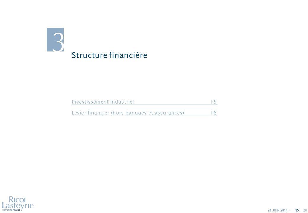 / Structure financière 24 JUIN 201415 Investissement industriel15 Levier financier (hors banques et assurances)16 28