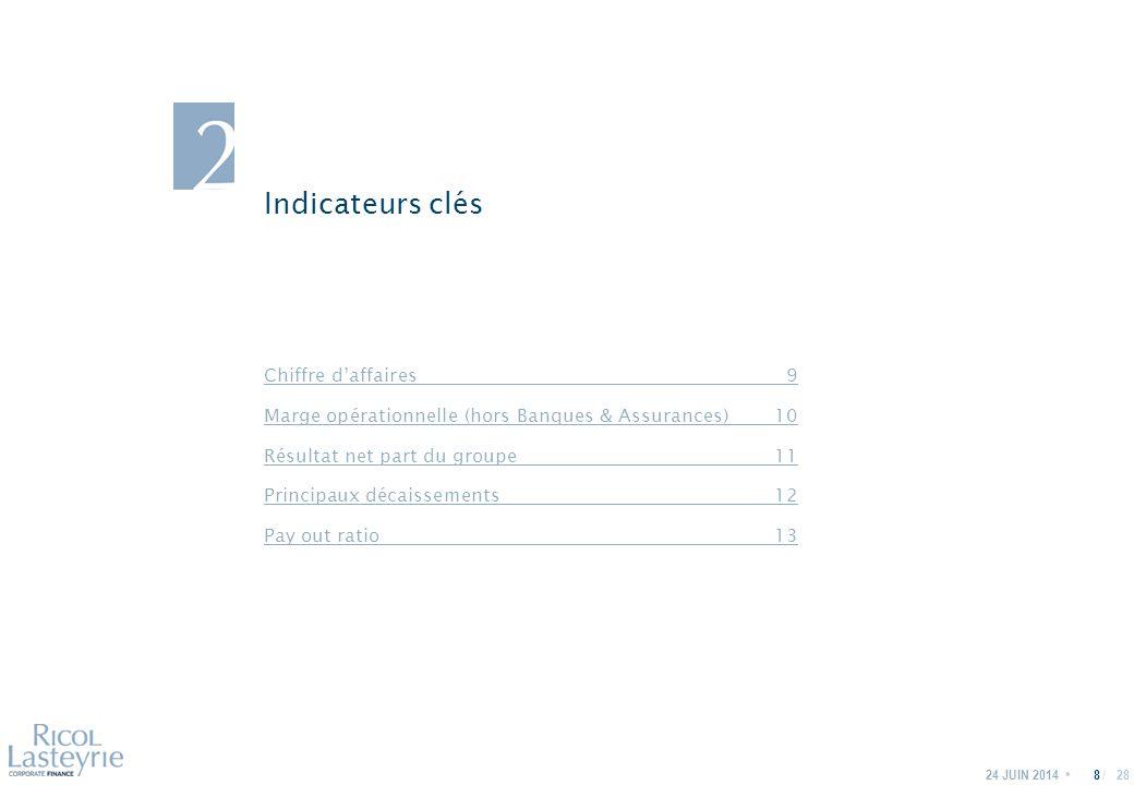 / Indicateurs clés 24 JUIN 20148 Chiffre d'affaires9 Marge opérationnelle (hors Banques & Assurances)10 Résultat net part du groupe11 Principaux décaissements12 Pay out ratio13 28