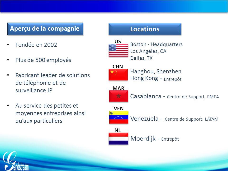 Intercom et Paging Séléction des membres flexible Paging unidirectionel Intercom bidirectionnelle