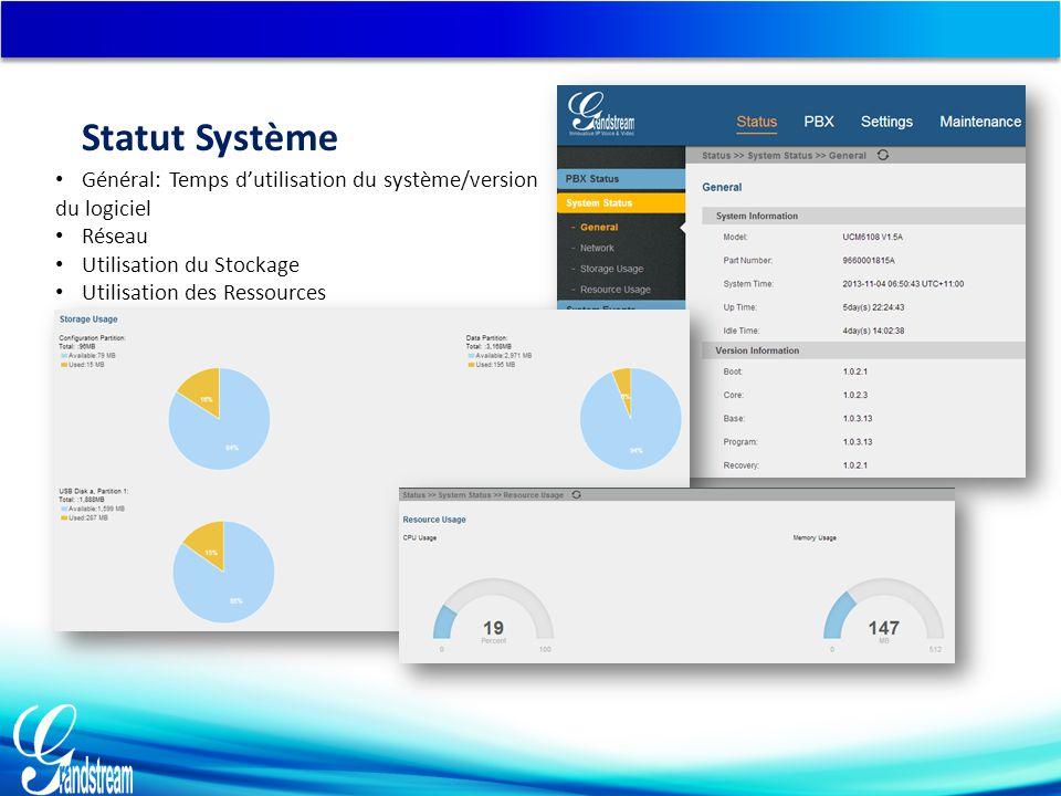 Statut Système Général: Temps d'utilisation du système/version du logiciel Réseau Utilisation du Stockage Utilisation des Ressources