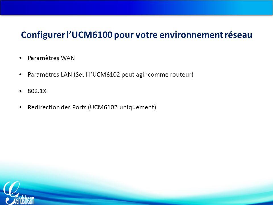 Paramètres WAN Paramètres LAN (Seul l'UCM6102 peut agir comme routeur) 802.1X Redirection des Ports (UCM6102 uniquement) Configurer l'UCM6100 pour votre environnement réseau