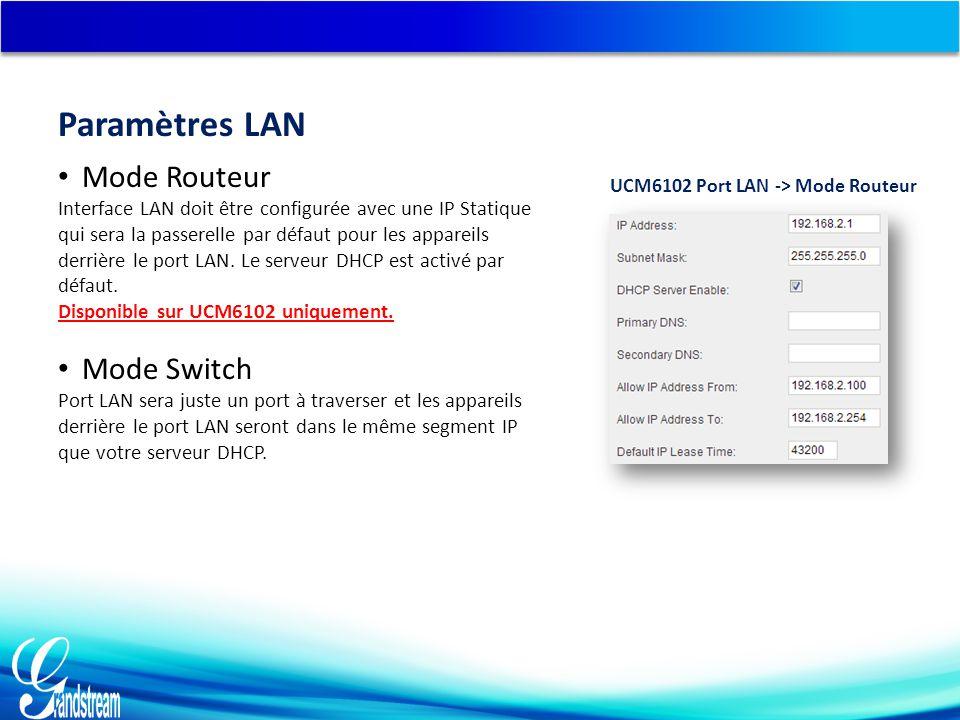 Mode Routeur Interface LAN doit être configurée avec une IP Statique qui sera la passerelle par défaut pour les appareils derrière le port LAN.