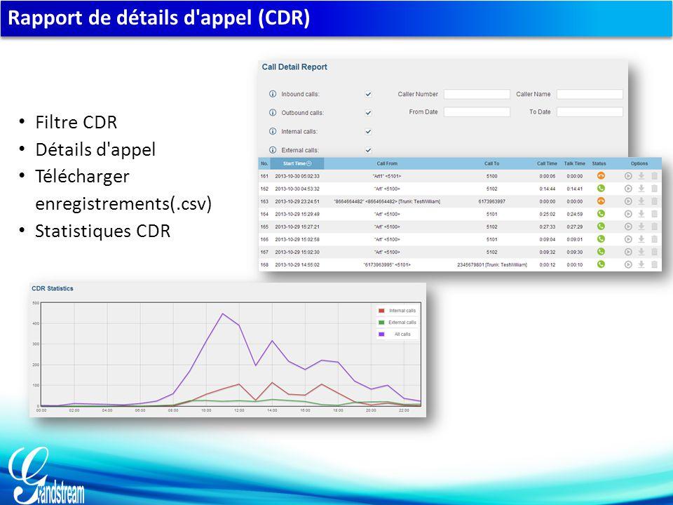 Rapport de détails d appel (CDR) Filtre CDR Détails d appel Télécharger enregistrements(.csv) Statistiques CDR