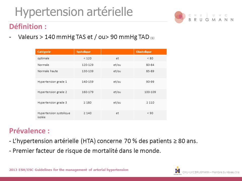 CHU-UVC BRUGMANN – Membre du réseau Iris Hypertension artérielle Définition : -Valeurs > 140 mmHg TAS et / ou> 90 mmHg TAD (1) Prévalence : - L'hypert