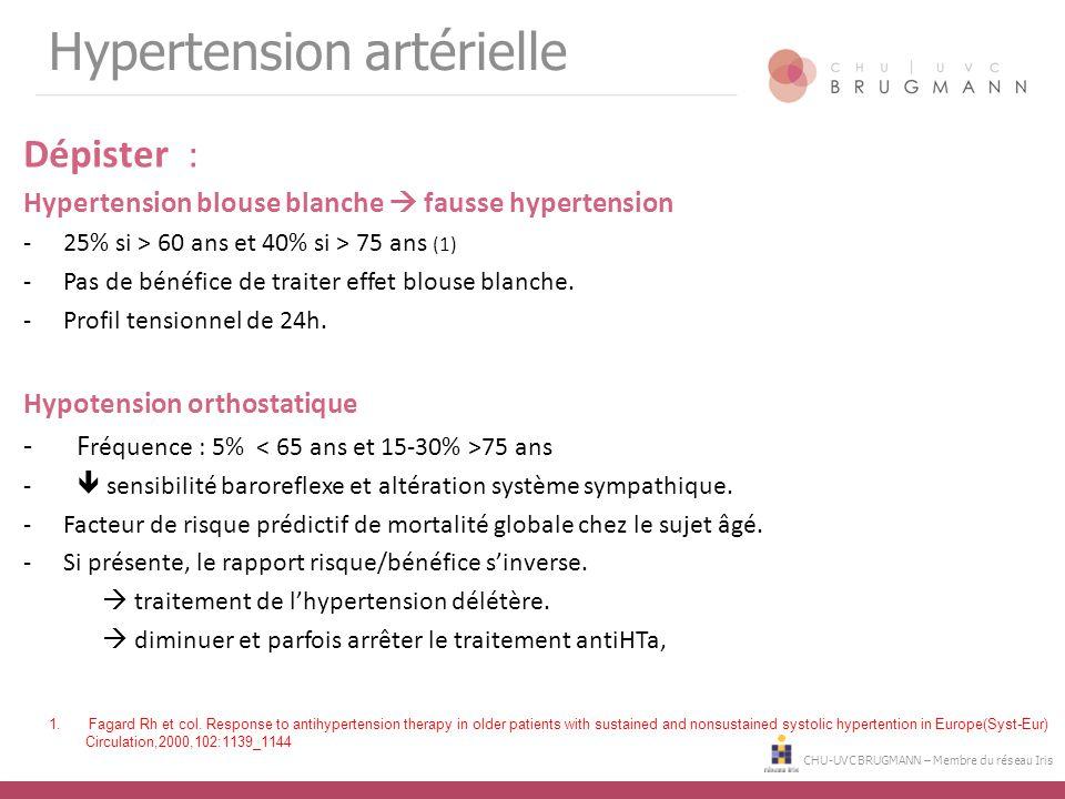 CHU-UVC BRUGMANN – Membre du réseau Iris Hypertension artérielle Dépister : Hypertension blouse blanche  fausse hypertension -25% si > 60 ans et 40%