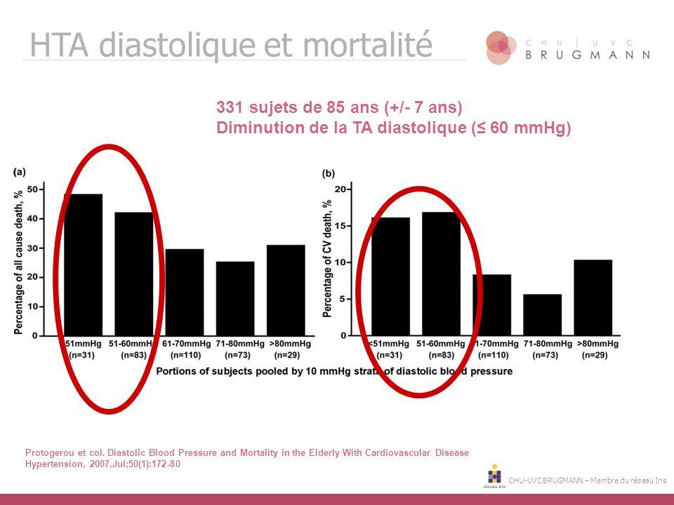 CHU-UVC BRUGMANN – Membre du réseau Iris HTA diastolique et mortalité Protogerou et col. Diastolic Blood Pressure and Mortality in the Elderly With Ca