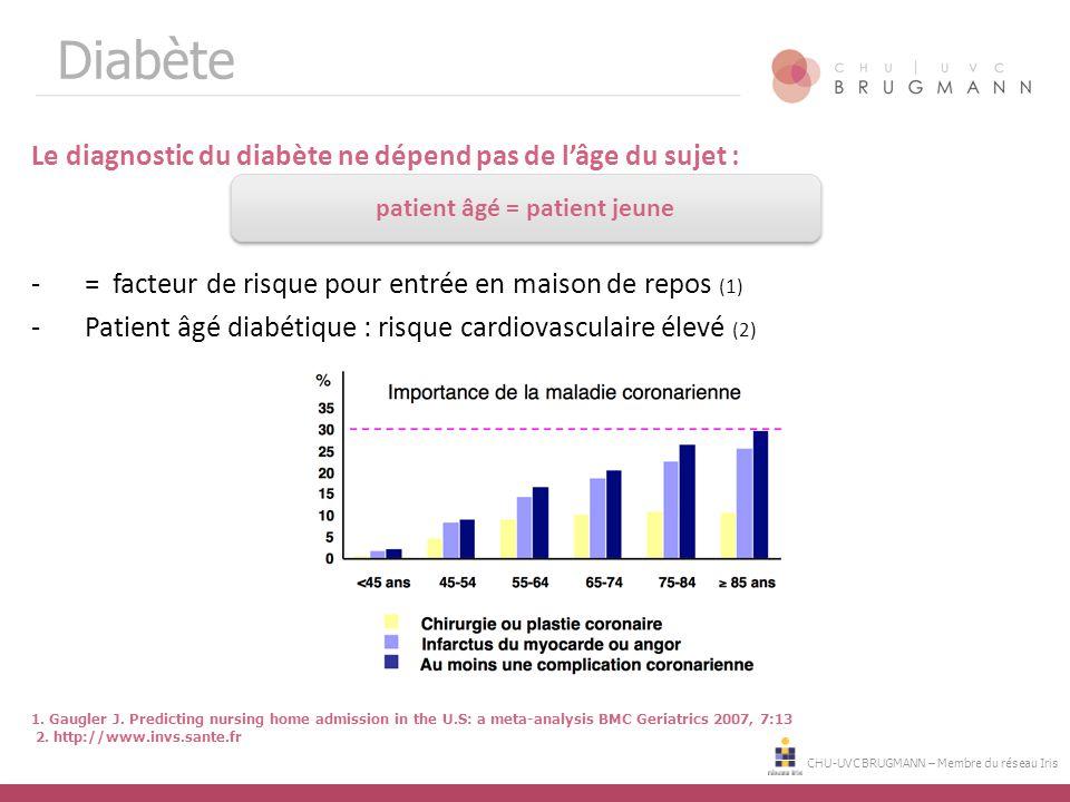 CHU-UVC BRUGMANN – Membre du réseau Iris Diabète Le diagnostic du diabète ne dépend pas de l'âge du sujet : -= facteur de risque pour entrée en maison