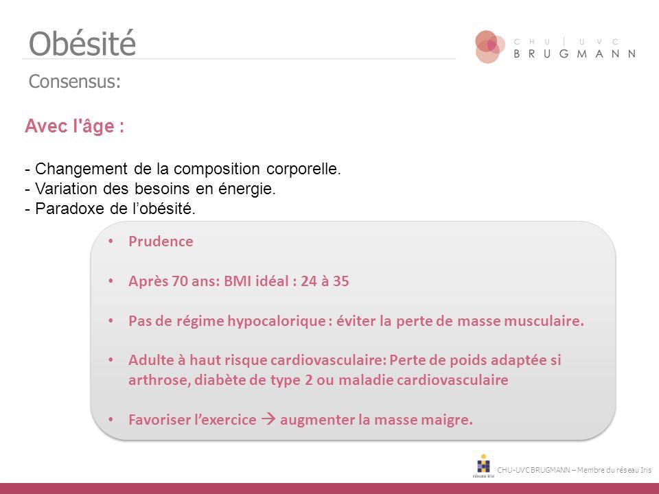 CHU-UVC BRUGMANN – Membre du réseau Iris Obésité Avec l'âge : - Changement de la composition corporelle. - Variation des besoins en énergie. - Paradox