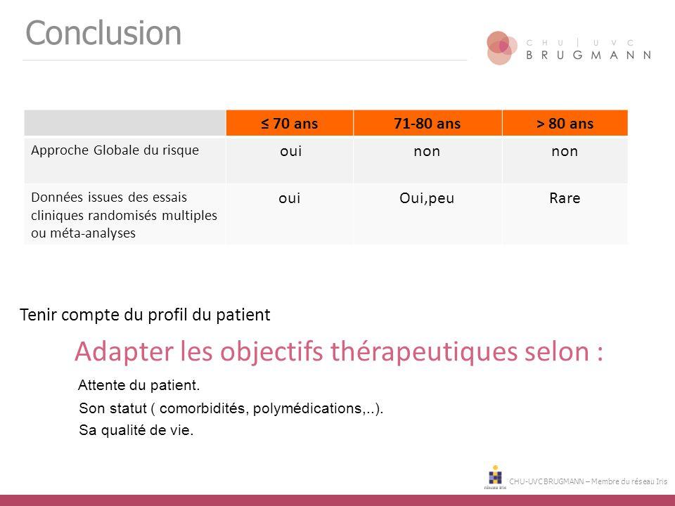 CHU-UVC BRUGMANN – Membre du réseau Iris Conclusion Tenir compte du profil du patient Adapter les objectifs thérapeutiques selon : Attente du patient.