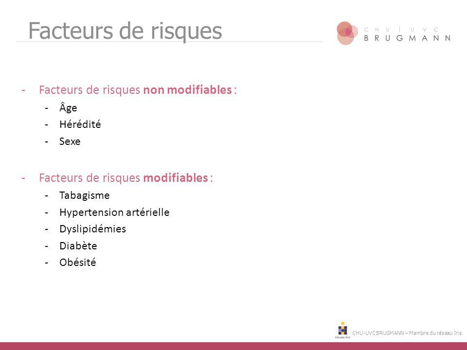 Facteurs de risques -Facteurs de risques non modifiables : -Âge -Hérédité -Sexe -Facteurs de risques modifiables : -Tabagisme -Hypertension artérielle
