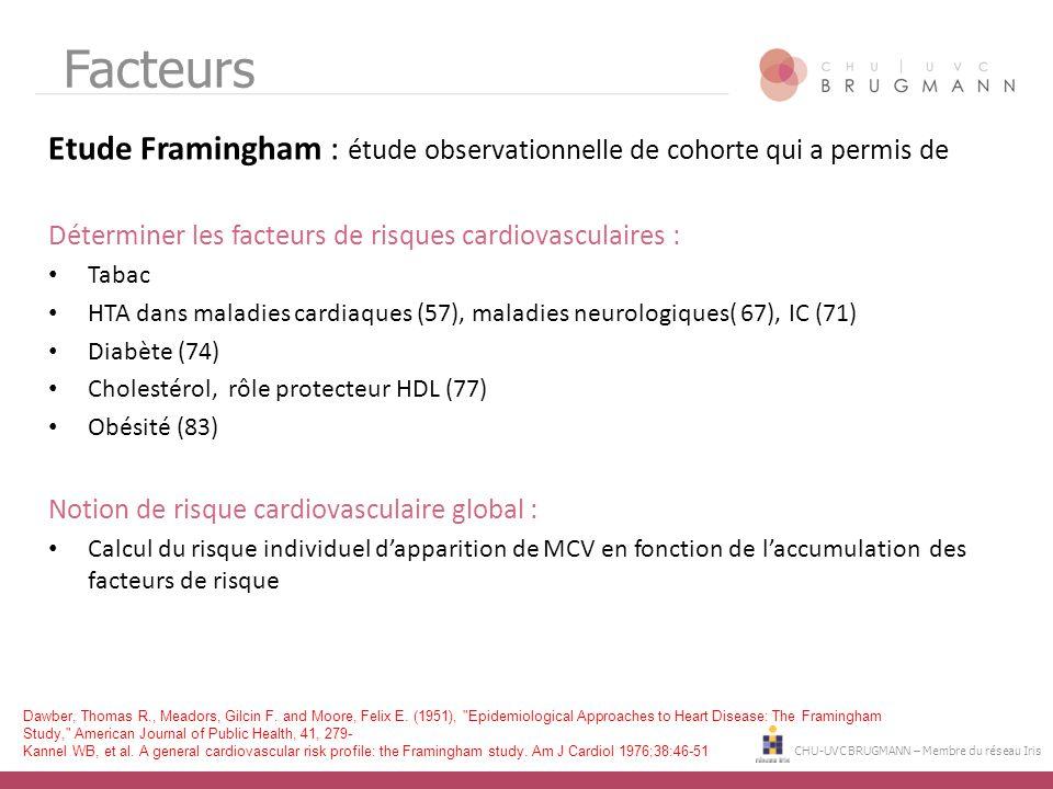 CHU-UVC BRUGMANN – Membre du réseau Iris Méthodes Calcul du risque cardiovasculaire absolu Selon Framigham - Basé sur étude de cohorte : 5345 hommes et femmes suivis pendant 12 ans.