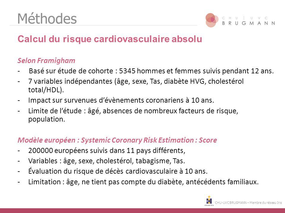 CHU-UVC BRUGMANN – Membre du réseau Iris Méthodes Calcul du risque cardiovasculaire absolu Selon Framigham - Basé sur étude de cohorte : 5345 hommes e