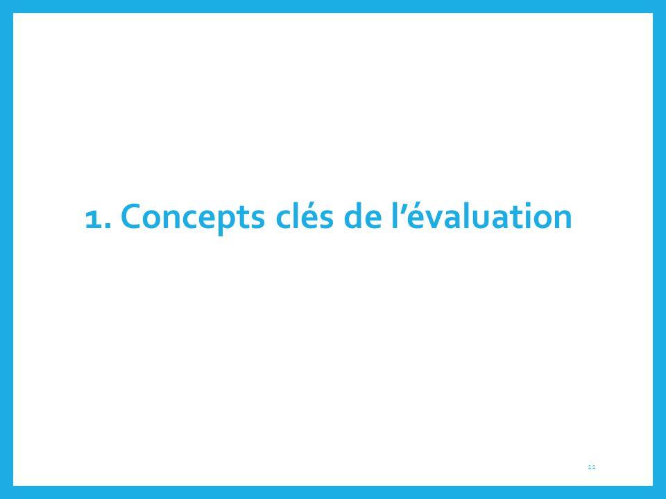 1. Concepts clés de l'évaluation 11