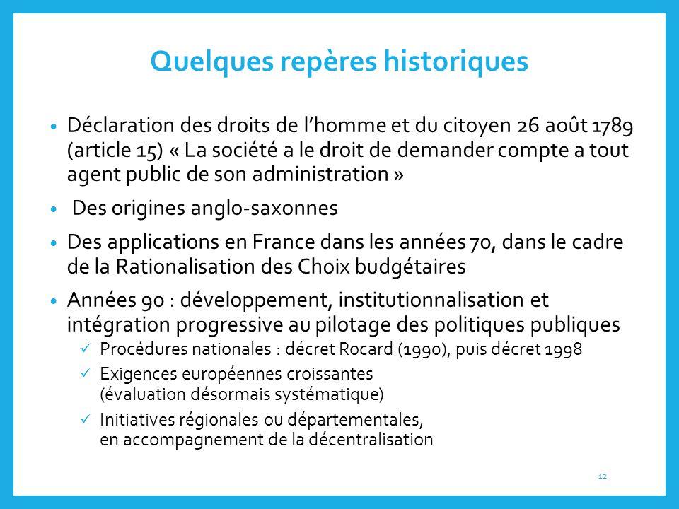 Quelques repères historiques Déclaration des droits de l'homme et du citoyen 26 août 1789 (article 15) « La société a le droit de demander compte a to
