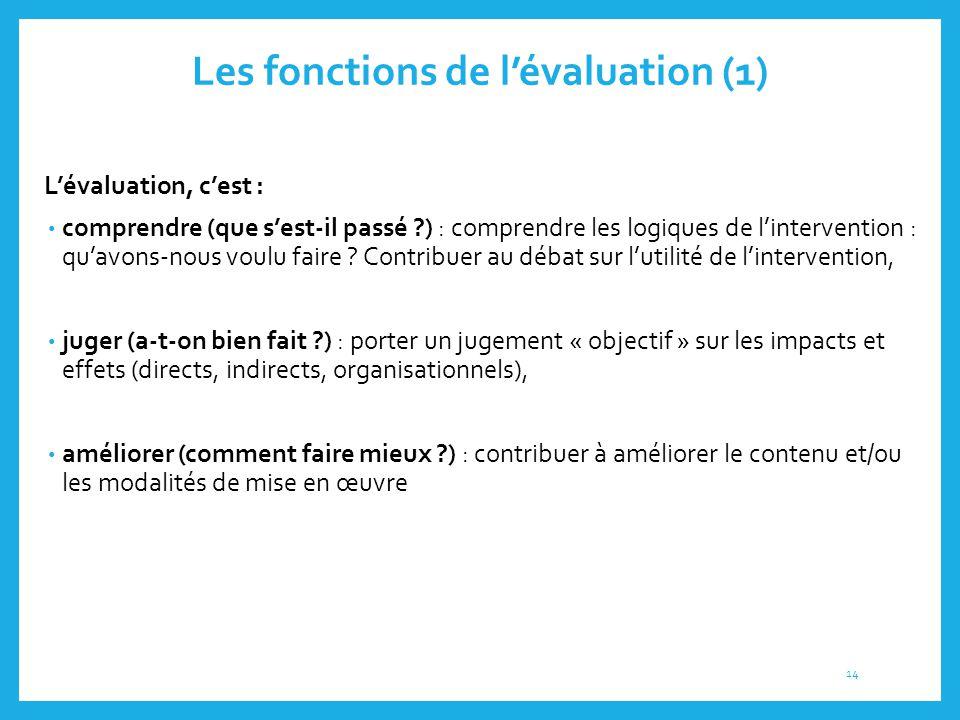 Les fonctions de l'évaluation (1) L'évaluation, c'est : comprendre (que s'est-il passé ?) : comprendre les logiques de l'intervention : qu'avons-nous
