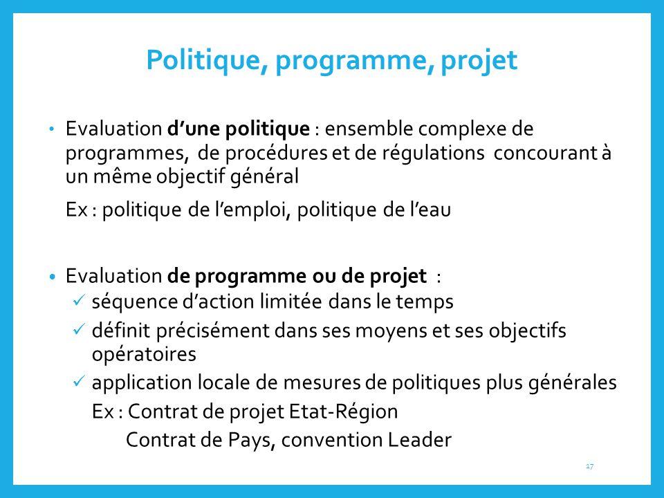 Politique, programme, projet Evaluation d'une politique : ensemble complexe de programmes, de procédures et de régulations concourant à un même object