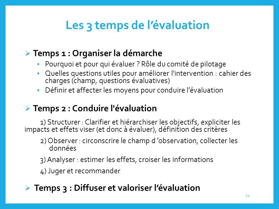 Les 3 temps de l'évaluation 3.2.  Temps 1 : Organiser la démarche  Pourquoi et pour qui évaluer ? Rôle du comité de pilotage  Quelles questions uti