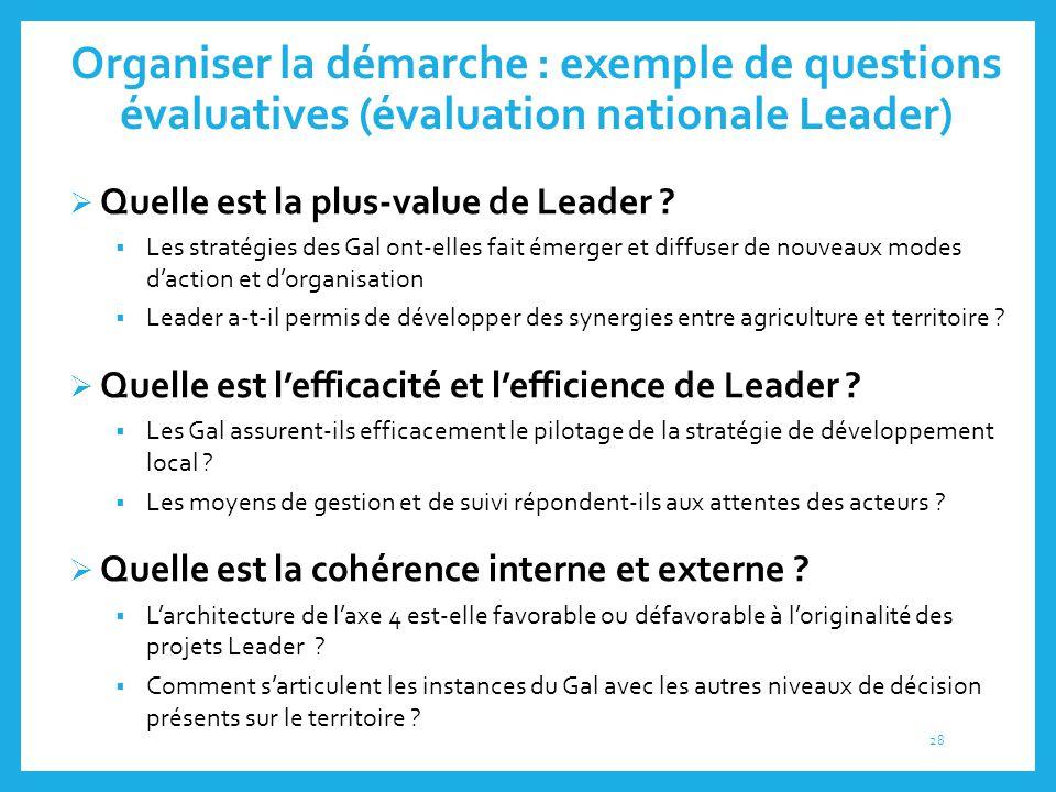 Organiser la démarche : exemple de questions évaluatives (évaluation nationale Leader)  Quelle est la plus-value de Leader ?  Les stratégies des Gal