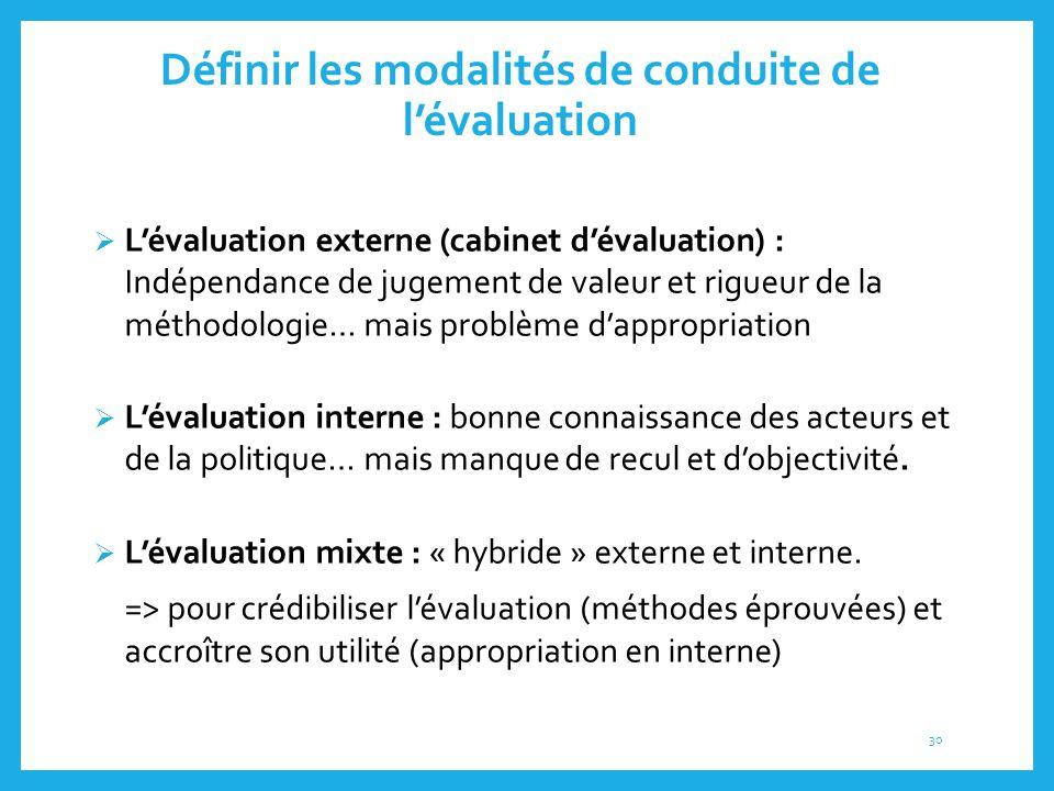 Définir les modalités de conduite de l'évaluation 3.2.  L'évaluation externe (cabinet d'évaluation) : Indépendance de jugement de valeur et rigueur d