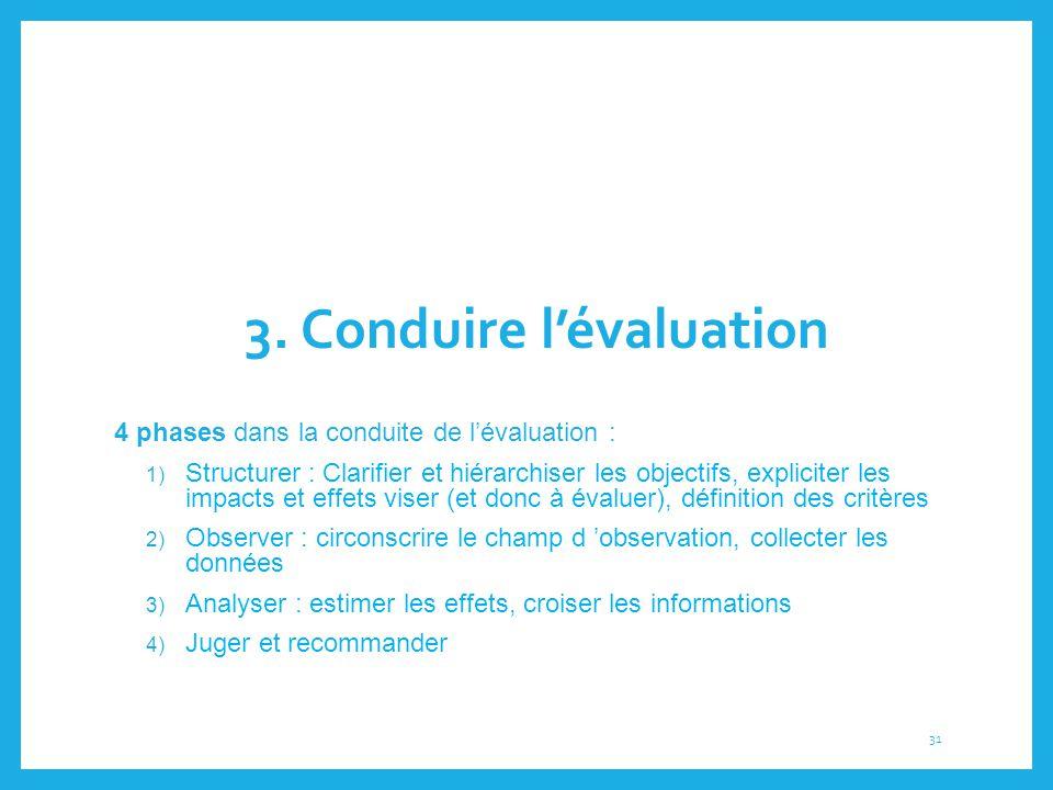 3. Conduire l'évaluation 4 phases dans la conduite de l'évaluation : 1) Structurer : Clarifier et hiérarchiser les objectifs, expliciter les impacts e