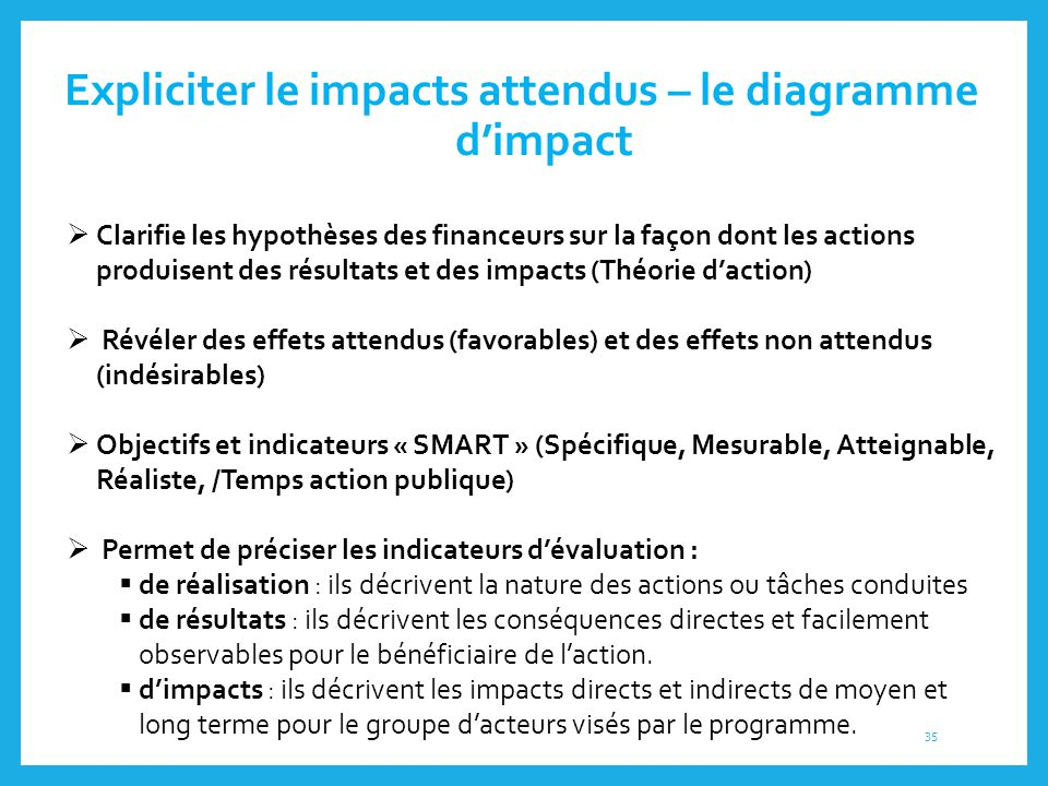 Expliciter le impacts attendus – le diagramme d'impact  Clarifie les hypothèses des financeurs sur la façon dont les actions produisent des résultats