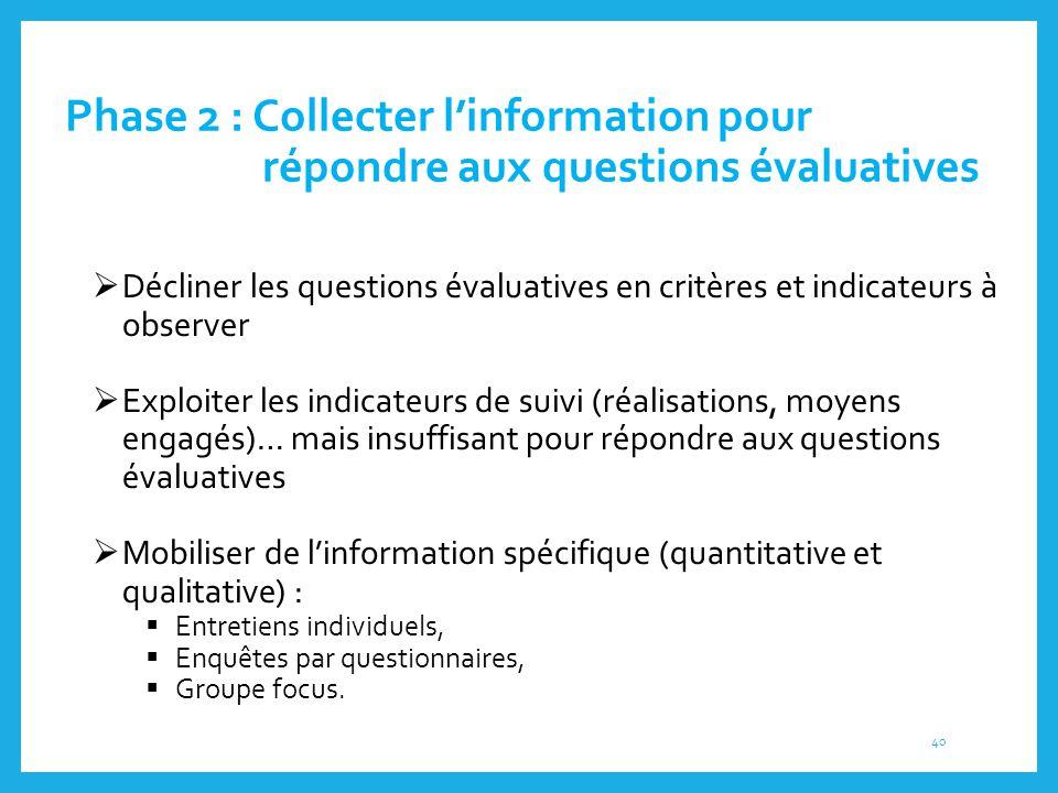 Phase 2 : Collecter l'information pour répondre aux questions évaluatives  Décliner les questions évaluatives en critères et indicateurs à observer 