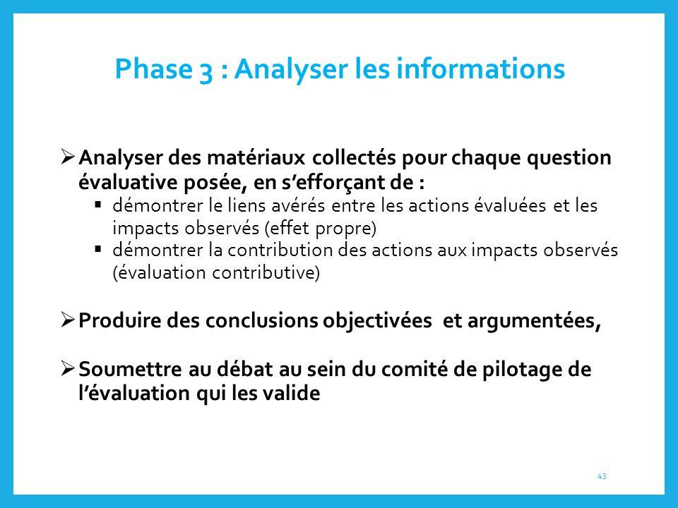 Phase 3 : Analyser les informations  Analyser des matériaux collectés pour chaque question évaluative posée, en s'efforçant de :  démontrer le liens