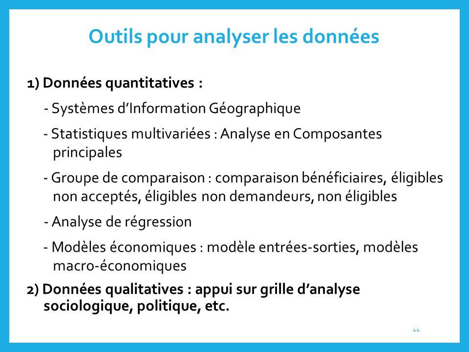 Outils pour analyser les données 1) Données quantitatives : - Systèmes d'Information Géographique - Statistiques multivariées : Analyse en Composantes