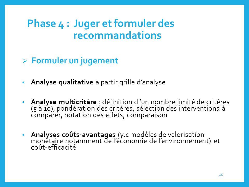 Phase 4 : Juger et formuler des recommandations  Formuler un jugement Analyse qualitative à partir grille d'analyse Analyse multicritère : définition