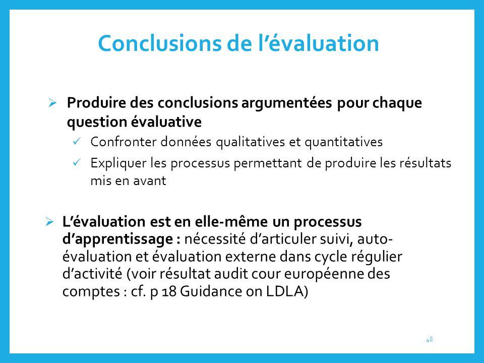 Conclusions de l'évaluation 3.2.  Produire des conclusions argumentées pour chaque question évaluative Confronter données qualitatives et quantitativ