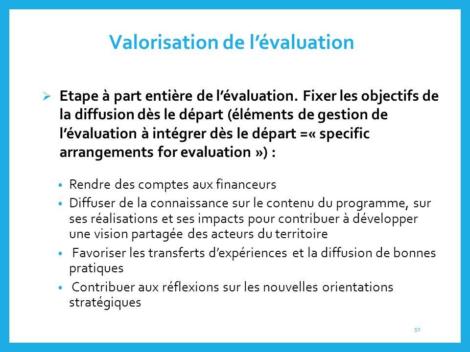 Valorisation de l'évaluation 3.2.  Etape à part entière de l'évaluation. Fixer les objectifs de la diffusion dès le départ (éléments de gestion de l'