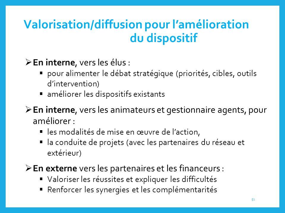 Valorisation/diffusion pour l'amélioration du dispositif  En interne, vers les élus :  pour alimenter le débat stratégique (priorités, cibles, outil