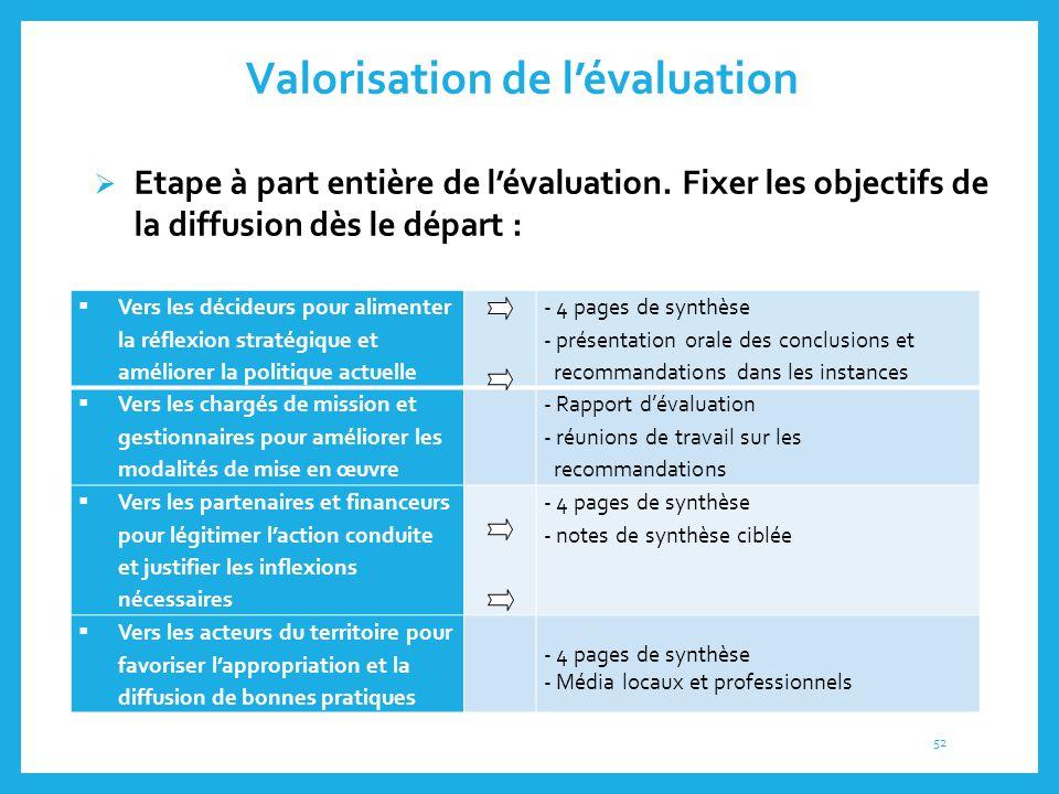 Valorisation de l'évaluation 3.2.  Etape à part entière de l'évaluation. Fixer les objectifs de la diffusion dès le départ :  Vers les décideurs pou