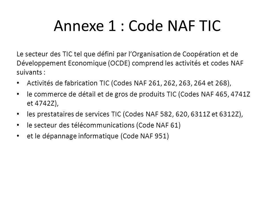 Annexe 1 : Code NAF TIC Le secteur des TIC tel que défini par l'Organisation de Coopération et de Développement Economique (OCDE) comprend les activités et codes NAF suivants : Activités de fabrication TIC (Codes NAF 261, 262, 263, 264 et 268), le commerce de détail et de gros de produits TIC (Codes NAF 465, 4741Z et 4742Z), les prestataires de services TIC (Codes NAF 582, 620, 6311Z et 6312Z), le secteur des télécommunications (Code NAF 61) et le dépannage informatique (Code NAF 951)
