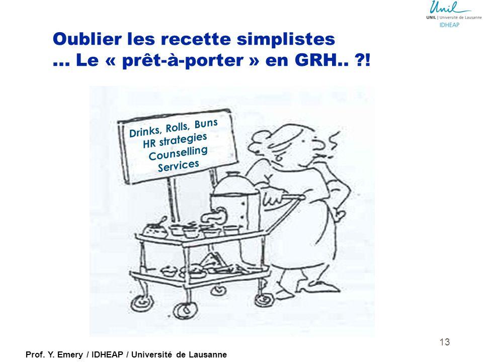 Prof. Y. Emery / IDHEAP / Université de Lausanne Processus essentiels de GRH dans les organisations publiques, en lien avec l'évaluation de la perform