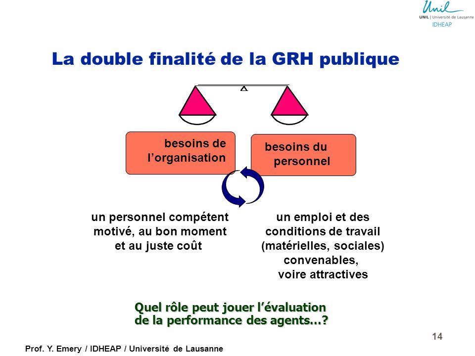 Prof. Y. Emery / IDHEAP / Université de Lausanne 13 Oublier les recette simplistes... Le « prêt-à-porter » en GRH.. ?! Drinks, Rolls, Buns HR strategi