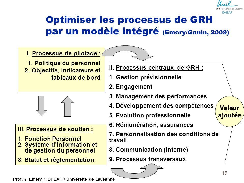 Prof. Y. Emery / IDHEAP / Université de Lausanne La double finalité de la GRH publique Quel rôle peut jouer l'évaluation de la performance des agents.