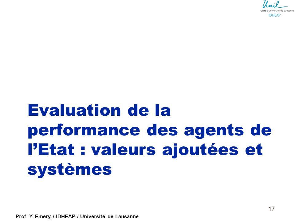 Prof. Y. Emery / IDHEAP / Université de Lausanne 16 Alignement des pratiques de GRH (complété de Chênevert / Tremblay, 2009)  Alignement vertical : s