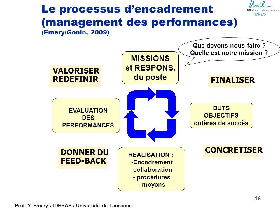 Prof. Y. Emery / IDHEAP / Université de Lausanne Evaluation de la performance des agents de l'Etat : valeurs ajoutées et systèmes 17