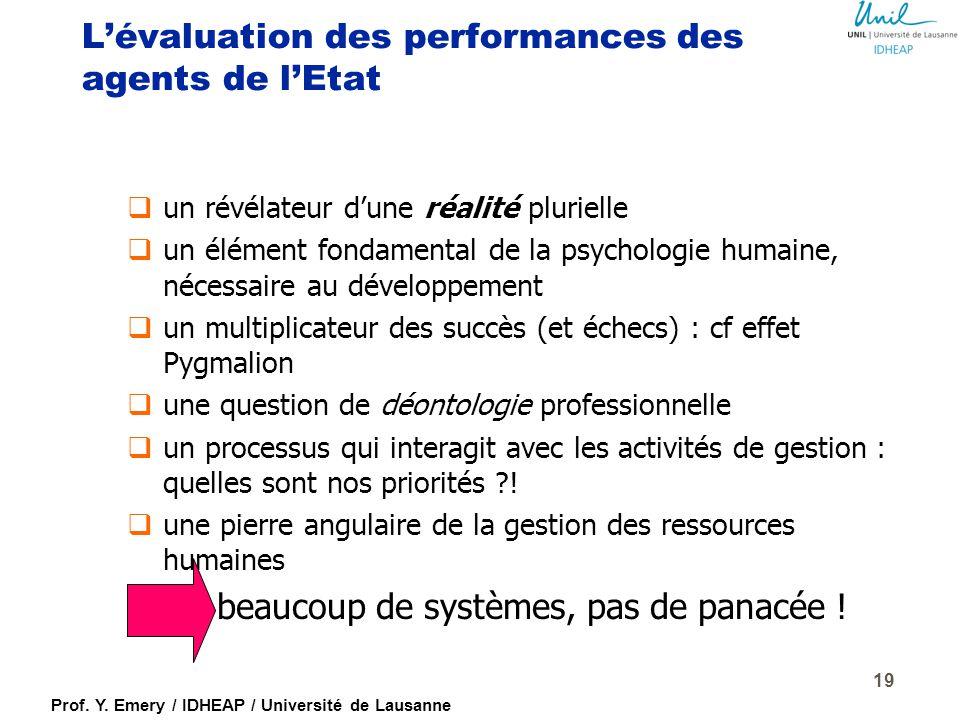 Prof. Y. Emery / IDHEAP / Université de Lausanne BUTS OBJECTIFS critères de succès MISSIONS et RESPONS. du poste Le processus d'encadrement (managemen