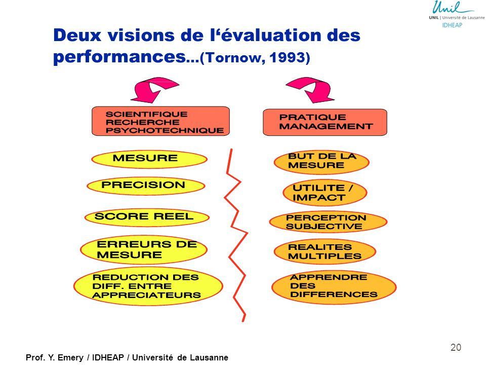Prof. Y. Emery / IDHEAP / Université de Lausanne 19 L'évaluation des performances des agents de l'Etat  un révélateur d'une réalité plurielle  un él